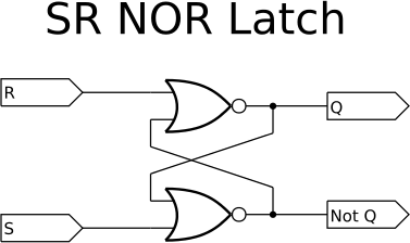 SR NOR Latch